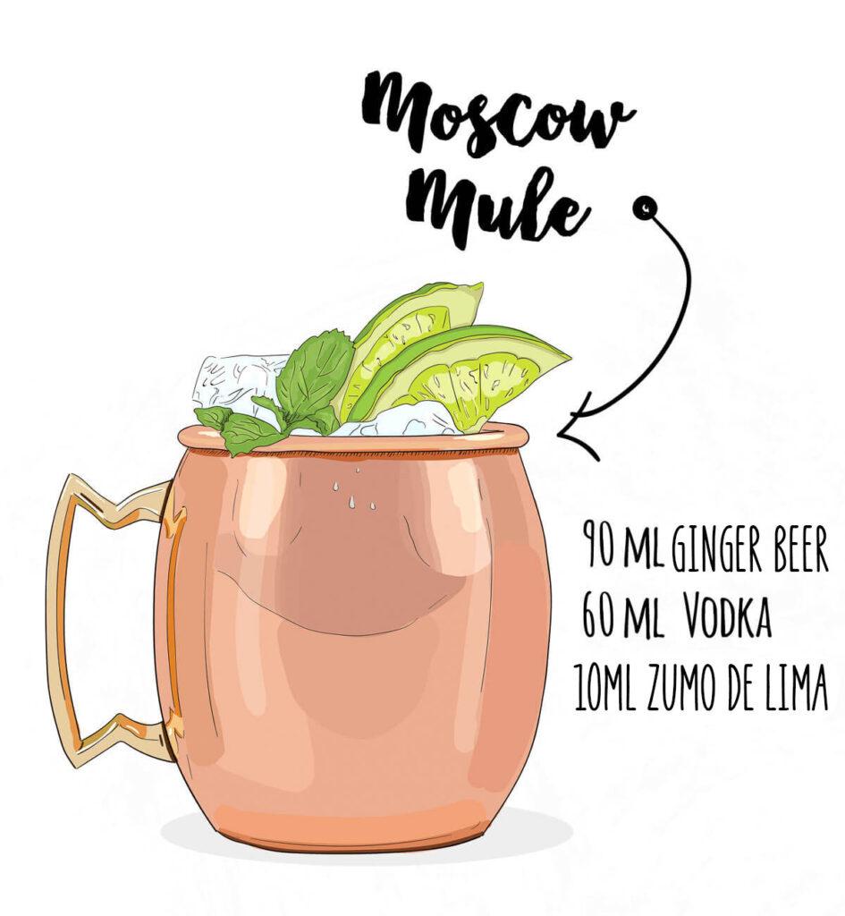 Dibujo de un Moscow mule con los ingredientes escritos al lado